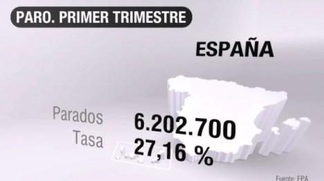 Los logros del gobierno de Rajoy.