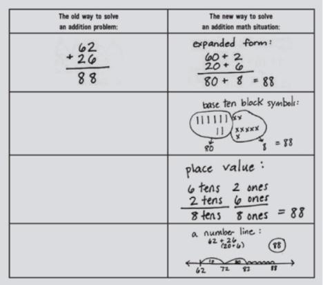 5x3 y 3x5 b